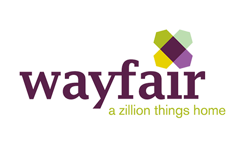 Wayfair Inc.